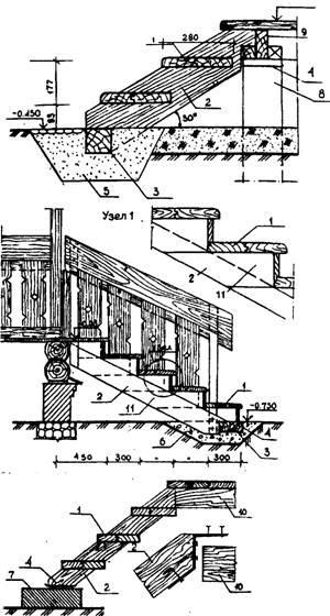 б — деревянное крыльцо;
